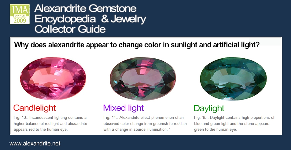 June Birthstone of The Month: Alexandrite Gemstone Lauren ... |Alexandrite Birthstone Month