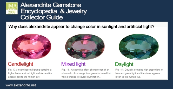 alexandrite-guide-banner-colors